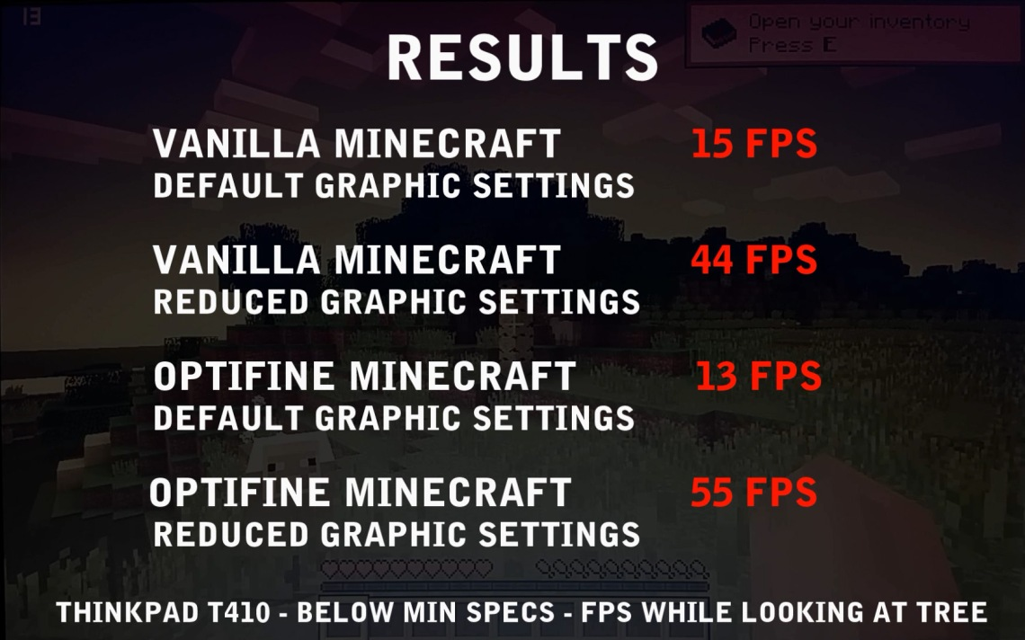 Minecraft Optifine results fps