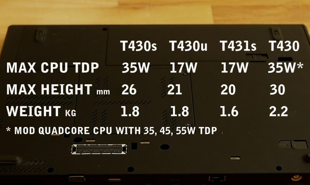 Thinkpad T430 T430u T431s